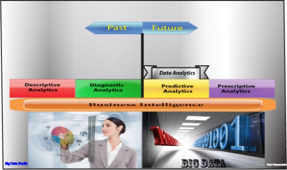 Big-Data-Analytics-Final