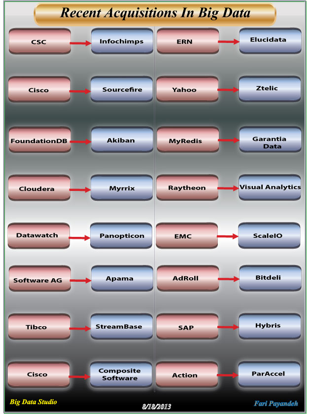 data science and big data analytics emc book pdf